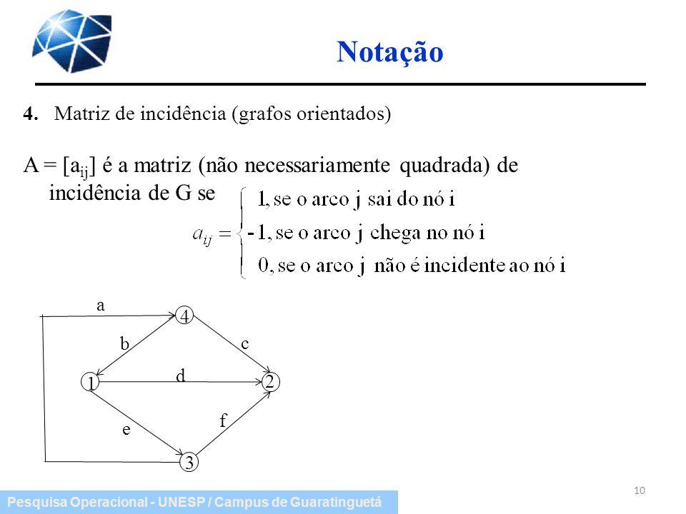 Notação 4. Matriz de incidência (grafos orientados) A = [aij] é a matriz (não necessariamente quadrada) de incidência de G se.